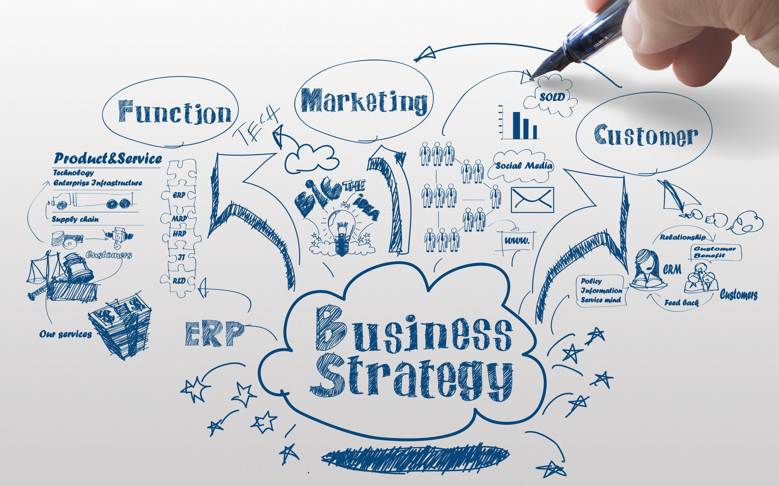 Business-Strategy2